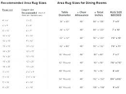 common area rug sizes common rug size for living room rug size guide office amazing dining