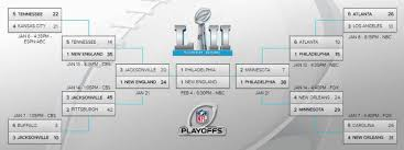 Nfl Playoff Bracket 2018 Chart Nfl Playoff Bracket 2018 Patriots Eagles Will Meet In