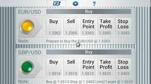 Live Forex Trading Rooms No Obligation To Try Forex Signal Live Forex Signals Trading Room