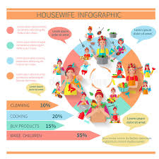 House Cleaning Chart Housework Infographics House Cleaning Charts Stock Vector