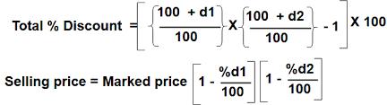 Profit Loss Formula Profit And Loss Formulas Quantitative Aptitude Questions