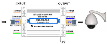rj to bnc wiring diagram basic pictures com full size of wiring diagrams rj45 to bnc wiring diagram example rj45 to bnc wiring