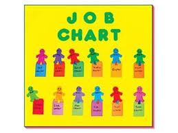 Attendance Chart Hygloss Products Inc Hyg77783 Attendance Chart Job Board