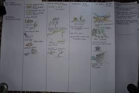 argumentative essay example topic hook