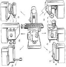 СтудБаза Блог Модернизация фрезерных станков Рисунок 1 2 Специальные приспособления расширяющие технологические возможности фрезерных станков