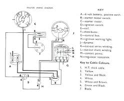 mf 245 wiring diagram solution of your wiring diagram guide • mf 245 wiring diagram massey ferguson alternator owners manual user rh successes site mf 240 massey