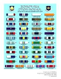Army Unit Awards Chart Elegant Usmc Ribbon Chart Military Ribbon Order Chart