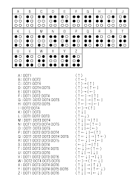 Braille Numbers Chart 1 100 29 English Numbers Dot Dot Numbers English