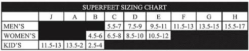 Superfeet Size Chart Superfeet Insoles Green