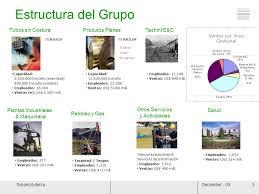 Alejandro Querejeta Procesos Productivos - ppt descargar