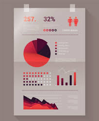 data visualization poster data visualization poster edit vector