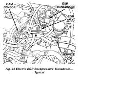 98 dodge stratus engine diagram 98 wiring diagrams online