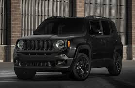 2018 jeep renegade. contemporary renegade blocking ads can be devastating to sites you love and result in people  losing their jobs negatively affect the quality of content in 2018 jeep renegade