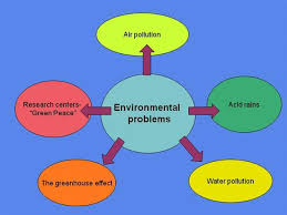 essay on environmental issues worksheet printables site environmental issues environmental problems authorstream