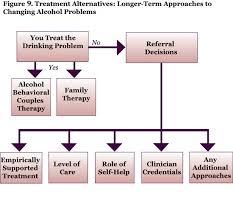 alcoholism definition essay write essay academic service alcoholism definition essay write