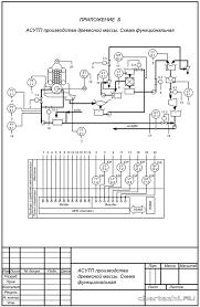 Курсовые и дипломные работы по технологии пищевой и химической  Курсовой проект Проектирование системы управления процессом производства древесной массы для последующего изготовления бумаги