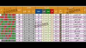 بث مباشر مباريات اليوم السعوديه