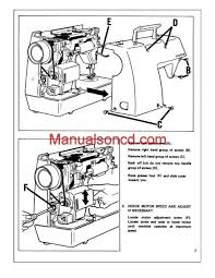 Working Principle Of Sewing Machine