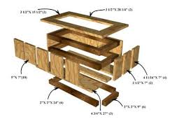 Small Picture diy planter box plans How To Make Wooden Planter Boxes