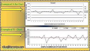 X And R Chart Examples Example Of X Bar Chart And R Chart Bbb Ishikawa Diagram