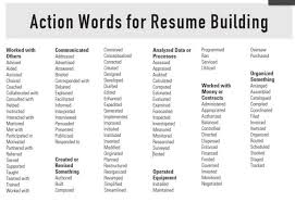 Adjectives For Resume Examples Action Verbs Resumes Throughout
