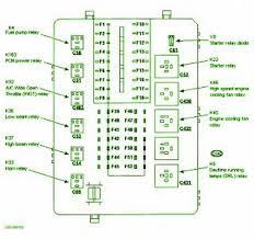 engine cooling fan relaycar wiring diagram 2000 ford contour fuse box diagram