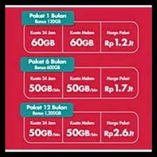 Smartfren menyediakan beragam paket internet yang cukup bervariasi. Jual Super Modem Mifi Smartfren S1 Paket 600gb Hitam New Jakarta Barat Balighahshoop Tokopedia