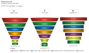 Zoho Charts Whats New 2014 L Zoho Analytics Help