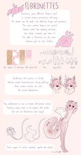 Species Chart For My Original Species Florinettes You Can