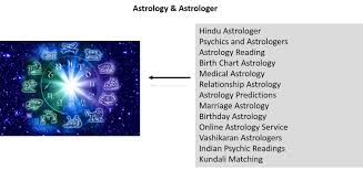 Brandi Glanville Birth Chart Types Of Famous Indian Astrologer In New York Businesses