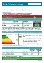 Performance Certificate Sample What Does An Epc Energy Performance Certificate Look Like