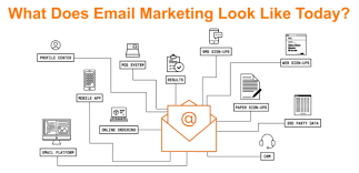 Cook Up Email Marketing Automation With These 6 Recipes