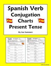 Spanish Conjugation Chart Present Spanish Verb Conjugation Forms Present Tense Spanish