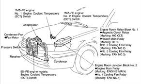 camry fuse diagram wiring diagrams online