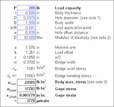 richard nakka s experimental rocketry site table 3 design data for 200 lb load cell