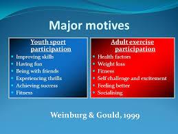 Achievement Motivation Ppt Video Online Download Amazing Sports Success Motivations