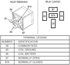 2005 chrysler 300c fuse box wiring diagram for car engine wiring diagrams for 2001 dodge intrepid on 2005 chrysler 300c fuse box