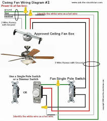 ceiling fan wiring diagram 2 for the home pinterest ceiling Radiator Fan Wiring Diagram at 3 Sd Fan Wiring Diagrams