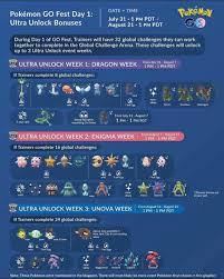 Ultra Bonus Unlock infographic by CoupleOfGaming : TheSilphRoad