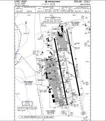 Limc Airport Charts Jeppview Limc Malpensa 50 Charts