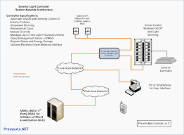 pioneer avh p3200dvd wiring diagram for kwikpik me webtor me pioneer avh p3200dvd wiring diagram pioneer avh p3200dvd wiring diagram for kwikpik me