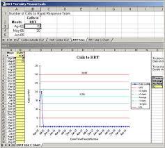 Spc Chart Templates In Excel Control Chart Pareto