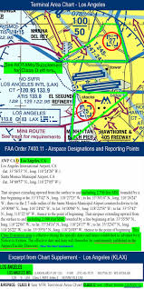 Faa Chart Supplement When Is This Class D Airspace Not Class D Airspace