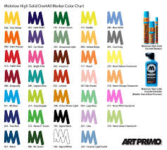Molotow One4all Color Chart Art Primo Molotow One4all 127hs Co 1 5mm Fine Tip One4all
