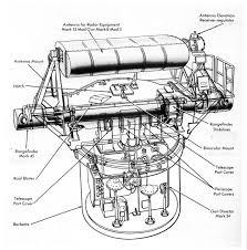 Radar drawing at getdrawings free for personal use radar radar drawing 21 radar drawing