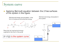 system curve applying bernoulli equation between the 2 free surfaces of the system in the figure