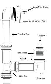 bathtub drain trap bathtub drain assembly bathtub drain replacement dc n bathtub drain trap installation bathtub drain