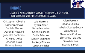 Congratulations to all our seniors on... - HHS Blue Tide School Counseling  Department