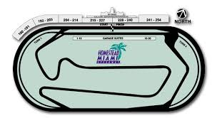 Homestead Speedway Seating Chart Racing Adventures Seating Charts Homestead Miami Speedway