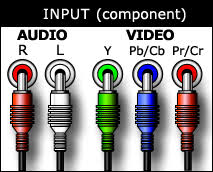 wii to component wiring diagram wiring diagram expert how to connect the wii to a tv using component video cables wii to component wiring diagram